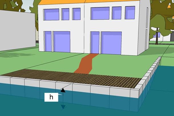keerwand omgevingsvergunning vergunningsvrij bouwen